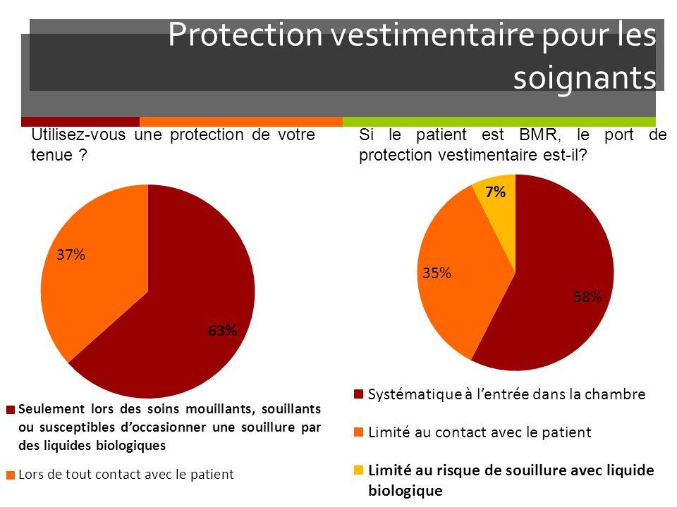 Protection vestimentaire pour les soignants Utilisez-vous une protection de votre tenue .