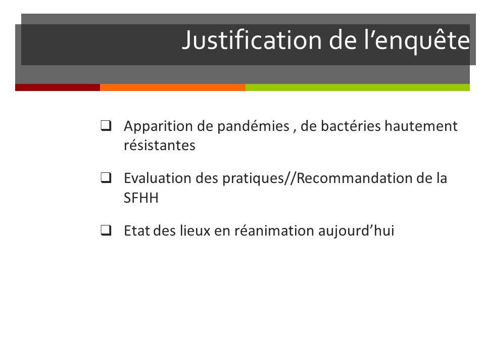 Justification de lenquête Apparition de pandémies, de bactéries hautement résistantes Evaluation des pratiques//Recommandation de la SFHH Etat des lieux en réanimation aujourdhui