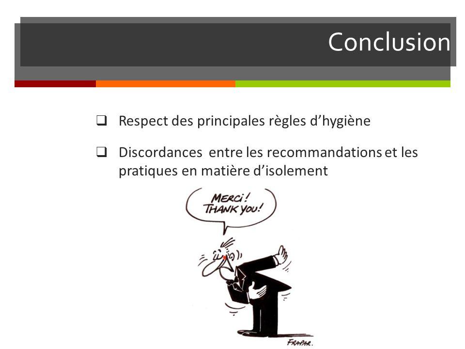 Respect des principales règles dhygiène Discordances entre les recommandations et les pratiques en matière disolement Conclusion