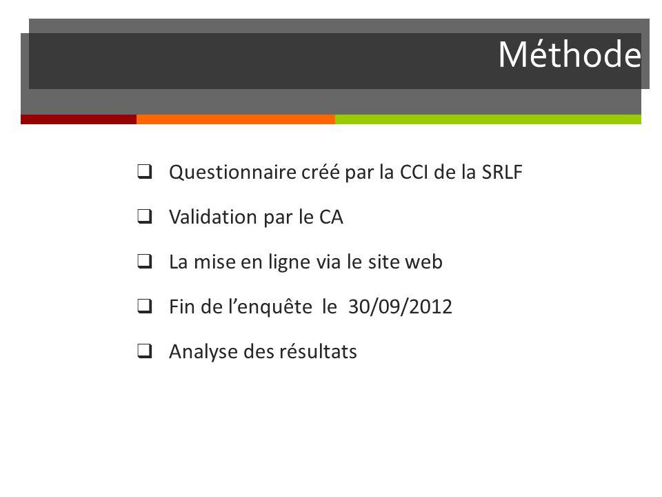 Méthode Questionnaire créé par la CCI de la SRLF Validation par le CA La mise en ligne via le site web Fin de lenquête le 30/09/2012 Analyse des résultats