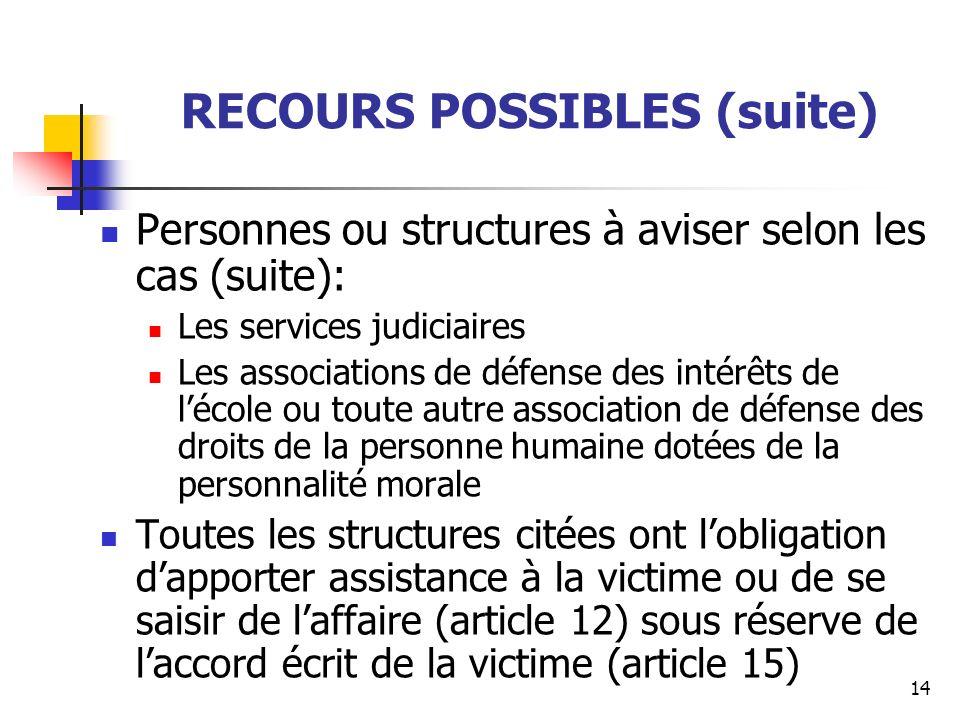 RECOURS POSSIBLES (suite) Personnes ou structures à aviser selon les cas (suite): Les services judiciaires Les associations de défense des intérêts de
