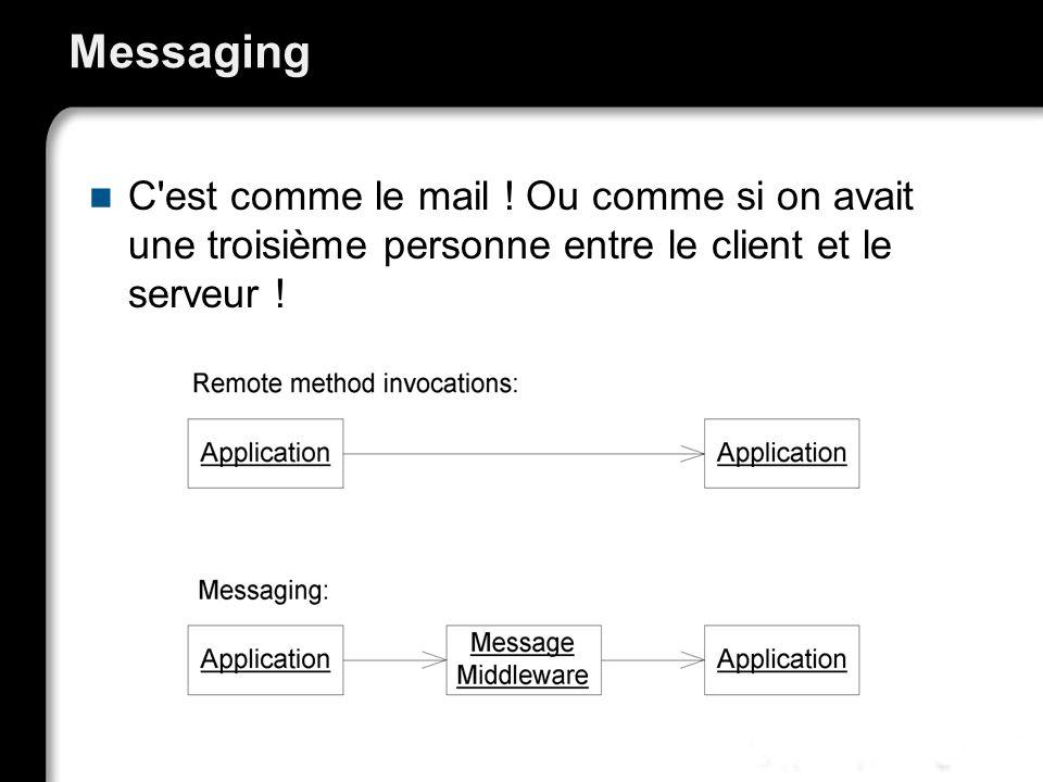 Messaging C'est comme le mail ! Ou comme si on avait une troisième personne entre le client et le serveur !