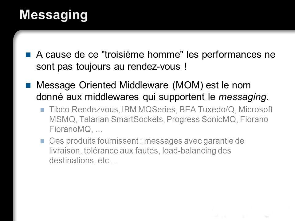 Messaging A cause de ce troisième homme les performances ne sont pas toujours au rendez-vous .