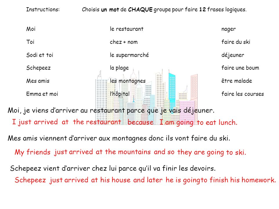 Instructions: Choisis un mot de CHAQUE groupe pour faire 12 frases logiques.