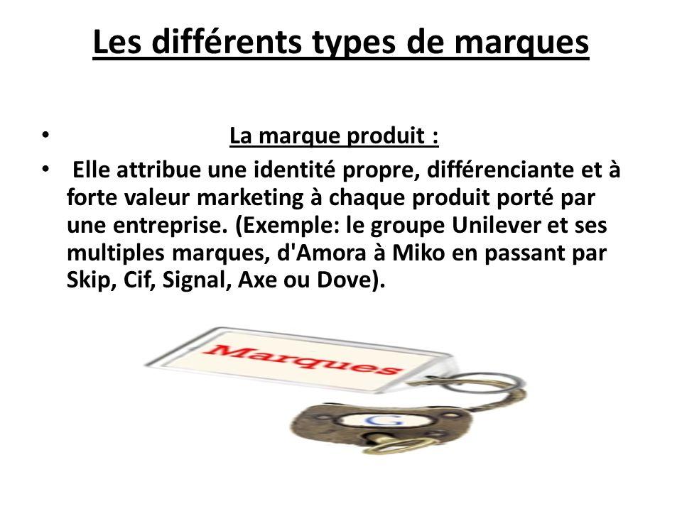 Les différents types de marques La marque produit : Elle attribue une identité propre, différenciante et à forte valeur marketing à chaque produit por