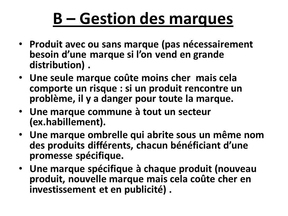 B – Gestion des marques Produit avec ou sans marque (pas nécessairement besoin dune marque si lon vend en grande distribution). Une seule marque coûte