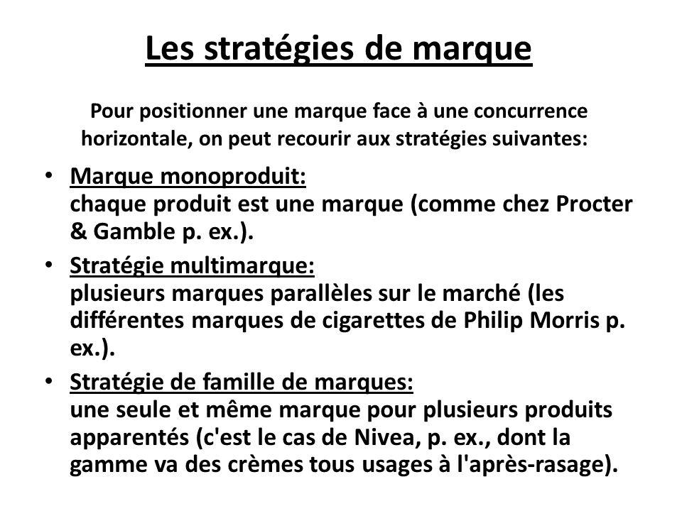 Les stratégies de marque Pour positionner une marque face à une concurrence horizontale, on peut recourir aux stratégies suivantes: Marque monoproduit: chaque produit est une marque (comme chez Procter & Gamble p.