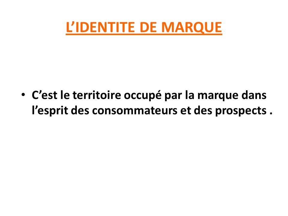LIMAGE DE MARQUE Cest lensemble des représentations mentales quun individu associe à une marque.