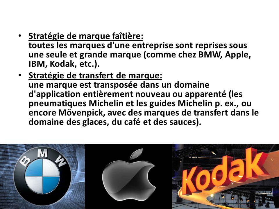 Stratégie de marque faîtière: toutes les marques d une entreprise sont reprises sous une seule et grande marque (comme chez BMW, Apple, IBM, Kodak, etc.).