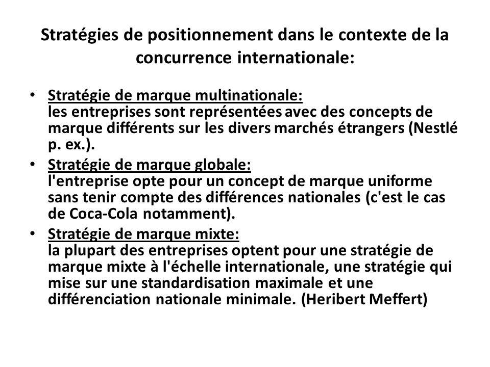 Stratégies de positionnement dans le contexte de la concurrence internationale: Stratégie de marque multinationale: les entreprises sont représentées avec des concepts de marque différents sur les divers marchés étrangers (Nestlé p.