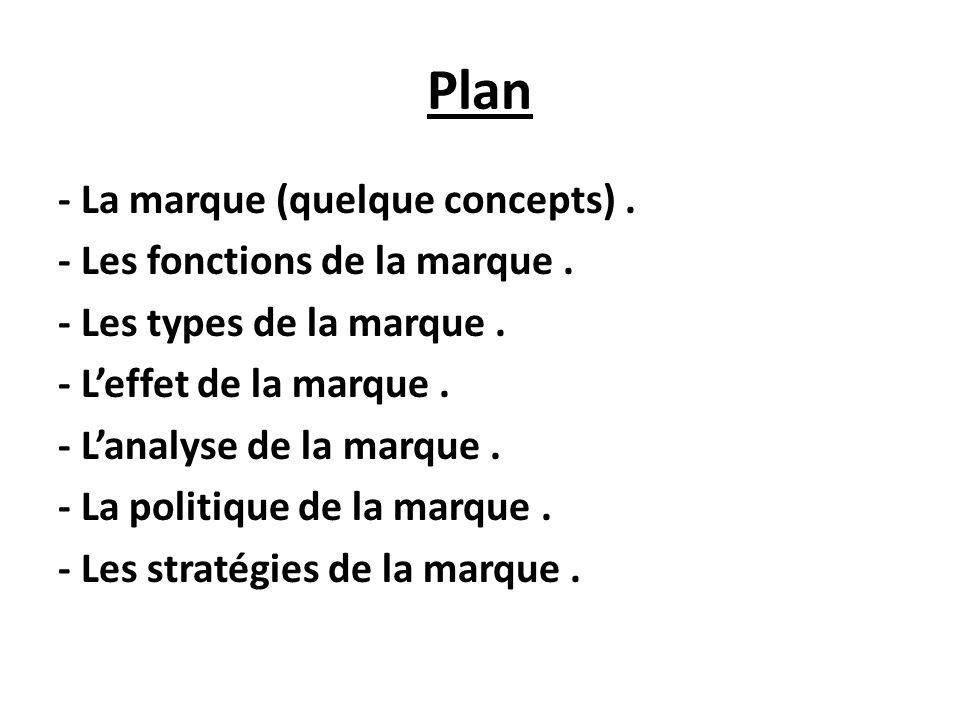 Plan - La marque (quelque concepts). - Les fonctions de la marque. - Les types de la marque. - Leffet de la marque. - Lanalyse de la marque. - La poli