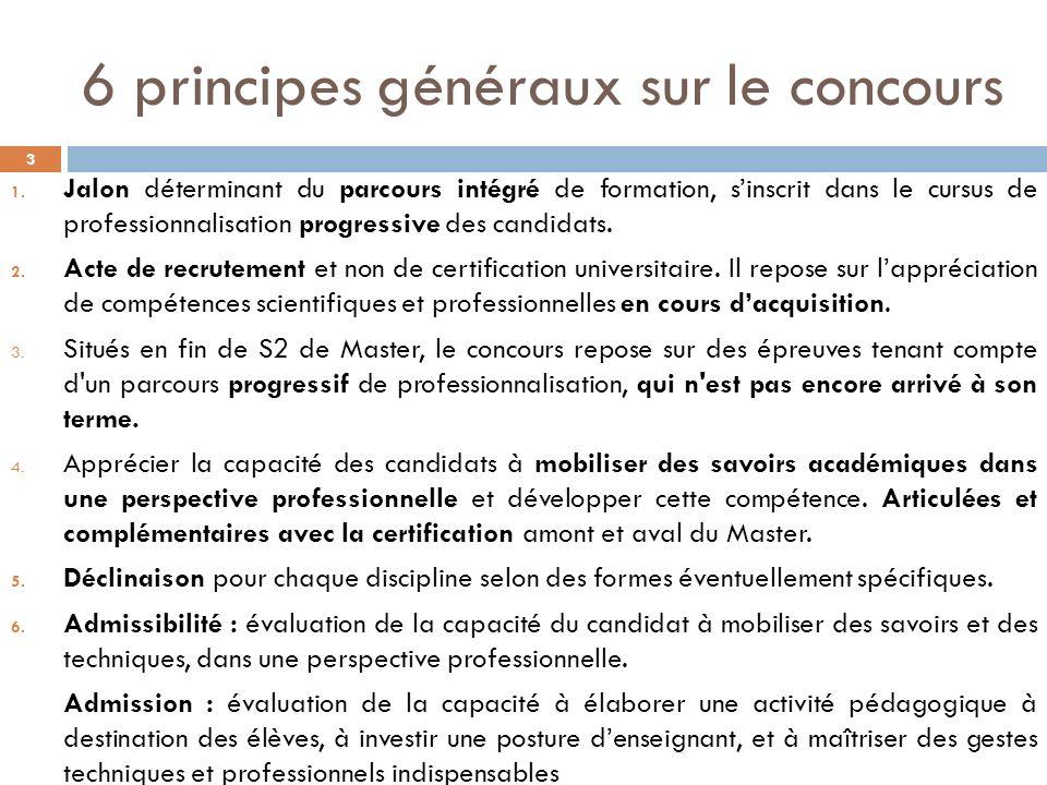 6 principes généraux sur le concours 3 1.