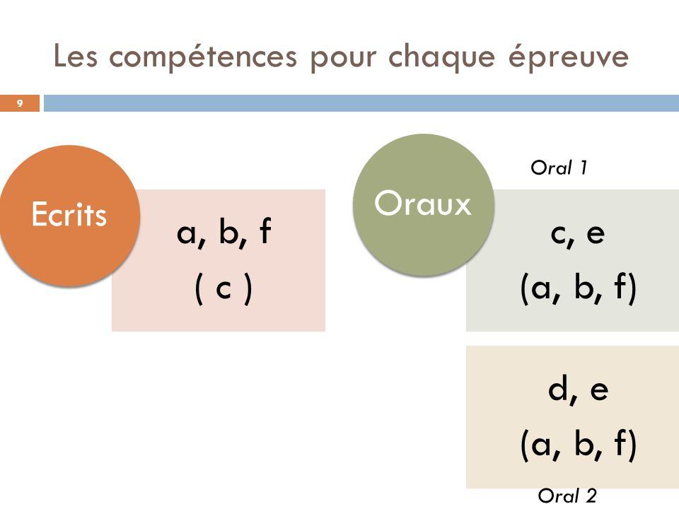 Les compétences pour chaque épreuve 9 a, b, f ( c ) Ecrits c, e (a, b, f) d, e (a, b, f) Oraux Oral 1 Oral 2