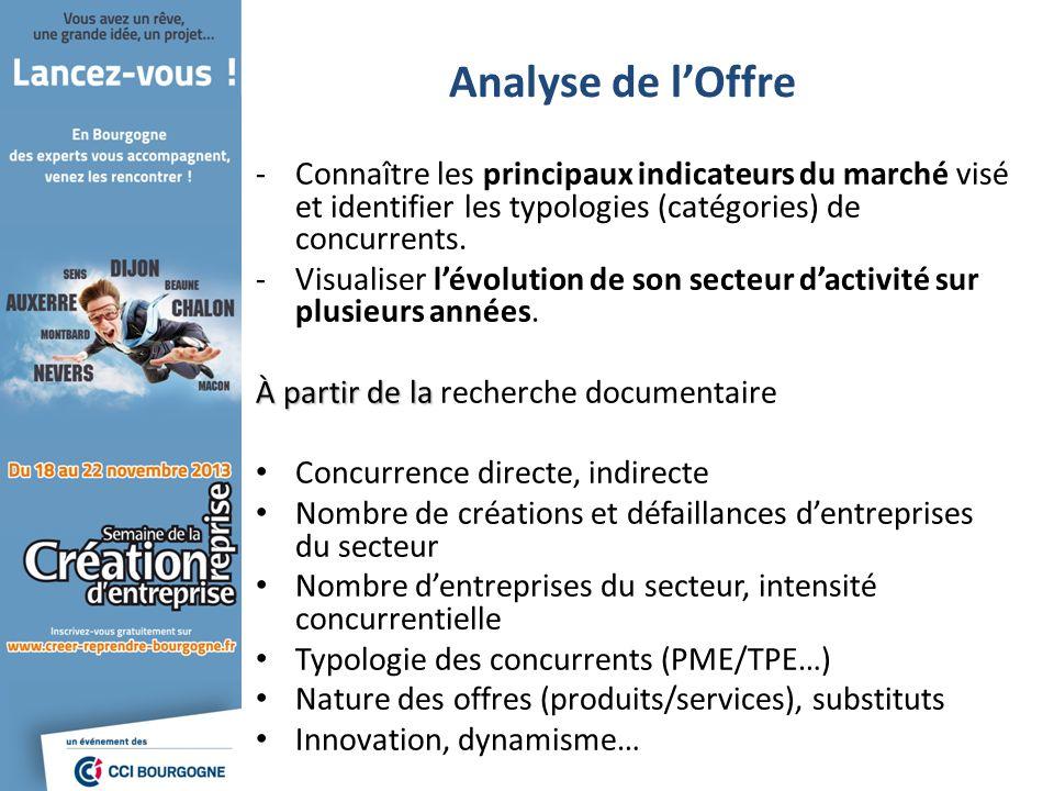 Analyse de lOffre -Connaître les principaux indicateurs du marché visé et identifier les typologies (catégories) de concurrents. -Visualiser lévolutio