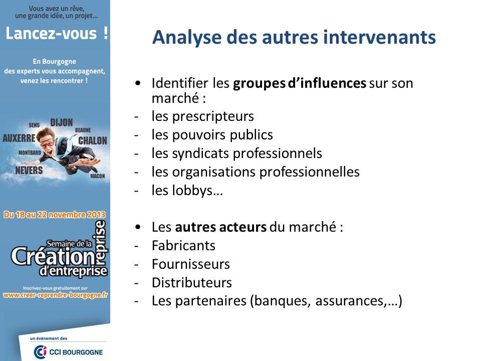 Identifier les groupes dinfluences sur son marché : -les prescripteurs -les pouvoirs publics -les syndicats professionnels -les organisations professi