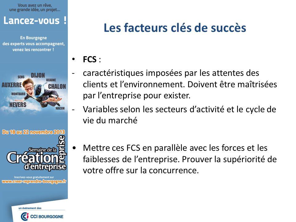 Les facteurs clés de succès FCS : -caractéristiques imposées par les attentes des clients et lenvironnement. Doivent être maîtrisées par lentreprise p