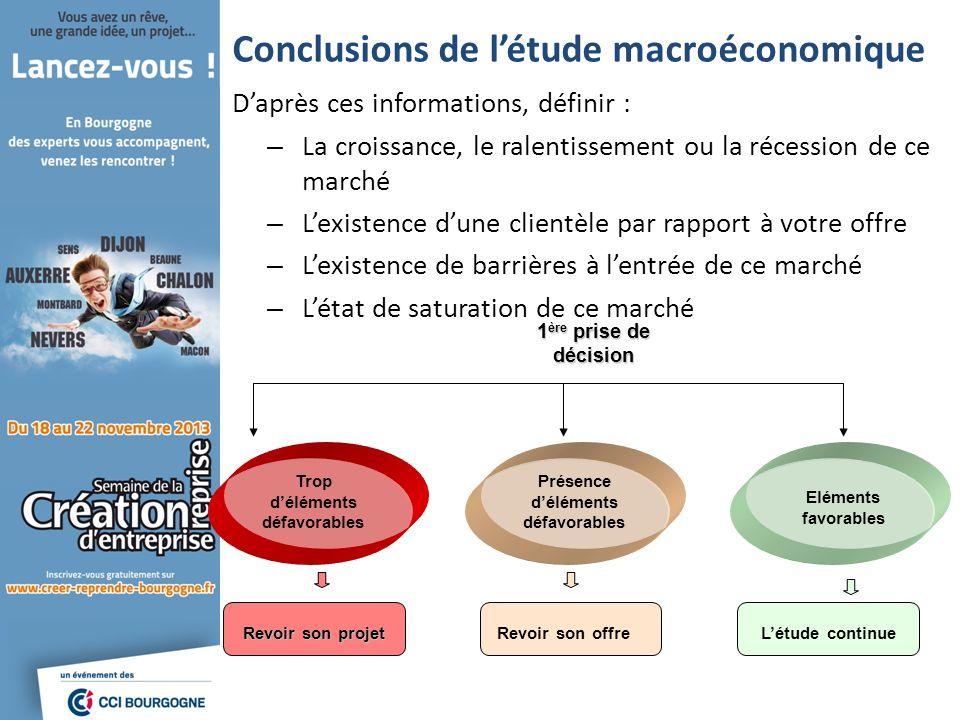 Daprès ces informations, définir : – La croissance, le ralentissement ou la récession de ce marché – Lexistence dune clientèle par rapport à votre off