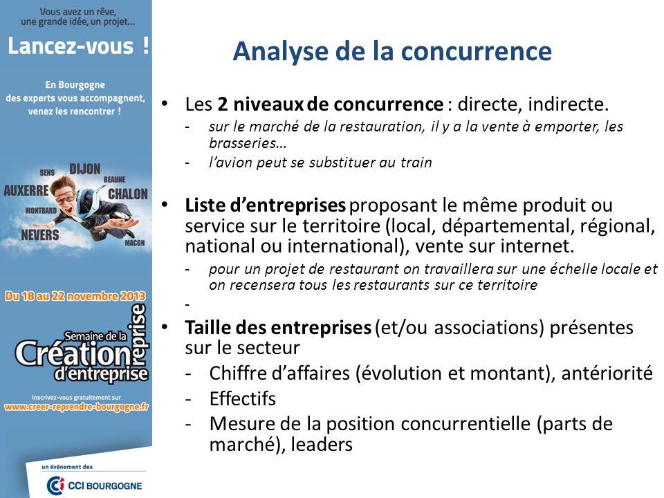 Analyse de la concurrence Les 2 niveaux de concurrence : directe, indirecte. -sur le marché de la restauration, il y a la vente à emporter, les brasse