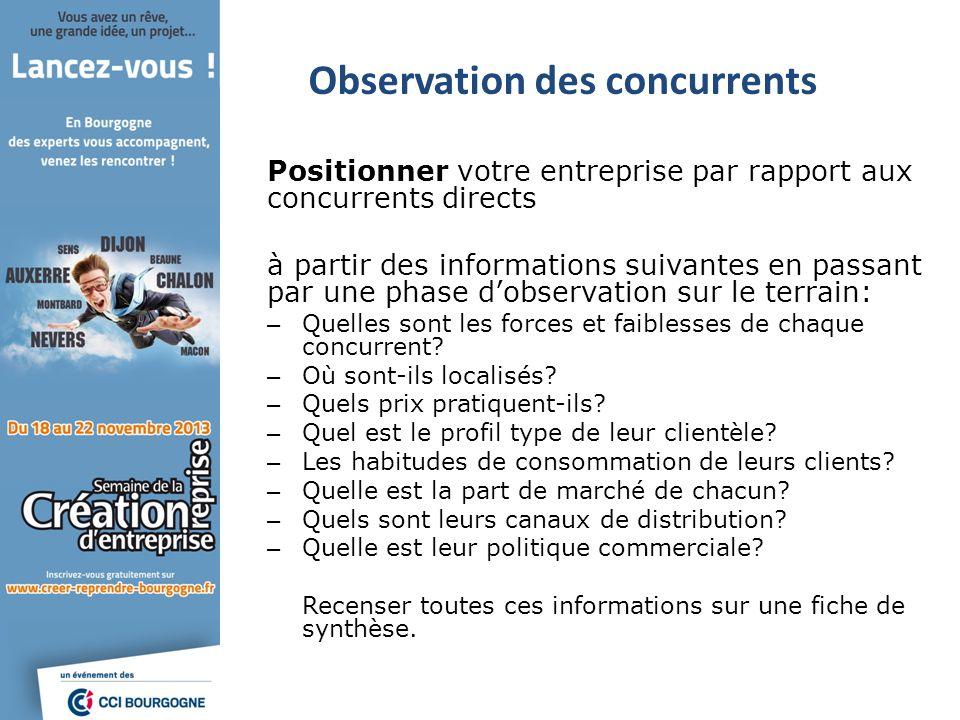 Positionner votre entreprise par rapport aux concurrents directs à partir des informations suivantes en passant par une phase dobservation sur le terr