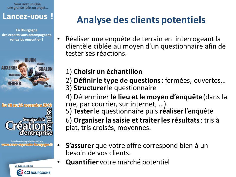 Analyse des clients potentiels Réaliser une enquête de terrain en interrogeant la clientèle ciblée au moyen d'un questionnaire afin de tester ses réac