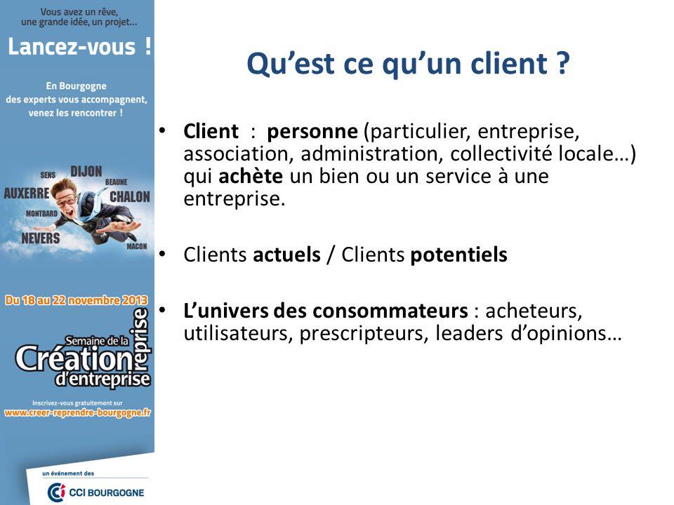 Quest ce quun client ? Client : personne (particulier, entreprise, association, administration, collectivité locale…) qui achète un bien ou un service
