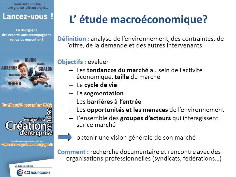 L étude macroéconomique? Définition : Définition : analyse de lenvironnement, des contraintes, de loffre, de la demande et des autres intervenants Obj