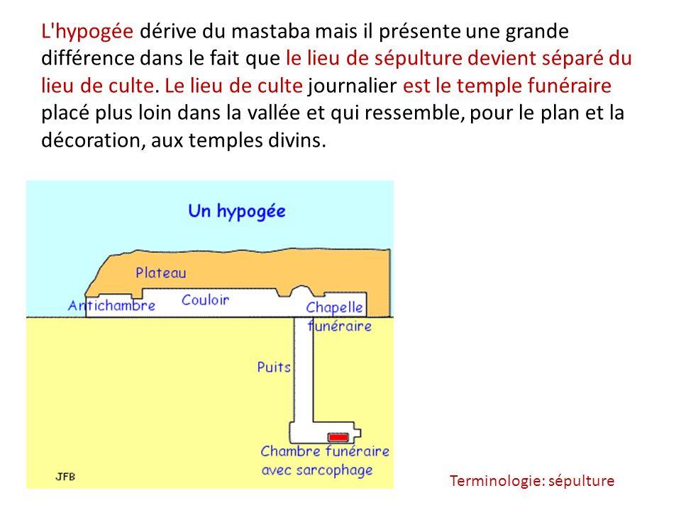 L'hypogée dérive du mastaba mais il présente une grande différence dans le fait que le lieu de sépulture devient séparé du lieu de culte. Le lieu de c