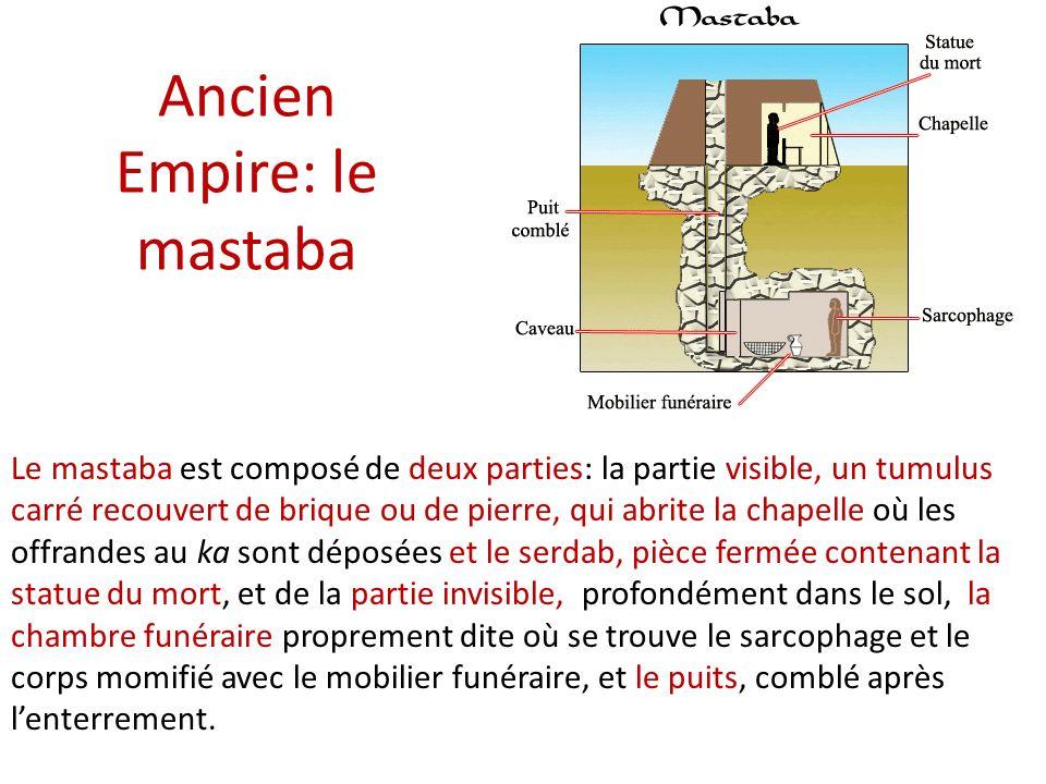 Ancien Empire: le mastaba Le mastaba est composé de deux parties: la partie visible, un tumulus carré recouvert de brique ou de pierre, qui abrite la