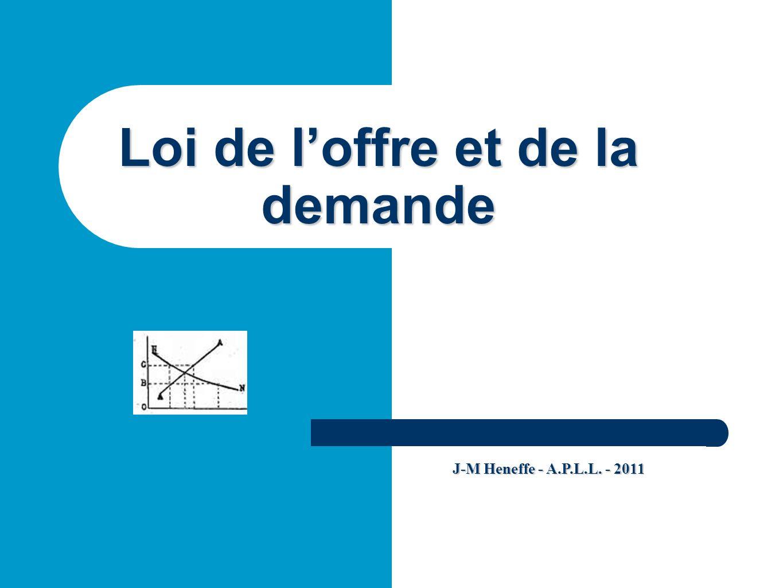 Loi de loffre et de la demande J-M Heneffe - A.P.L.L. - 2011