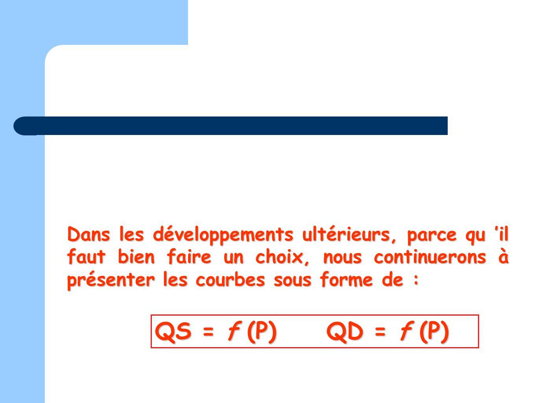 Dans les développements ultérieurs, parce qu il faut bien faire un choix, nous continuerons à présenter les courbes sous forme de : QS = f (P) QD = f