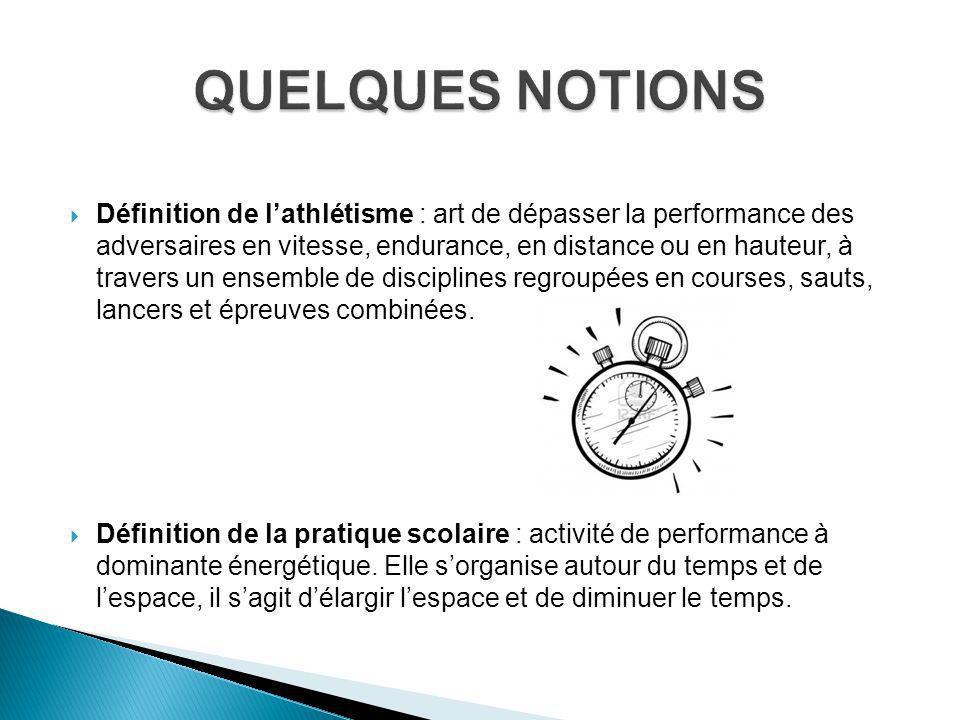 Définition de lathlétisme : art de dépasser la performance des adversaires en vitesse, endurance, en distance ou en hauteur, à travers un ensemble de