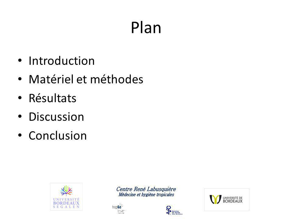 Plan Introduction Matériel et méthodes Résultats Discussion Conclusion