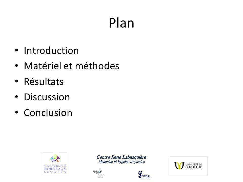 Plan Introduction Matériel et méthodes Résultats Discussion Conclusion