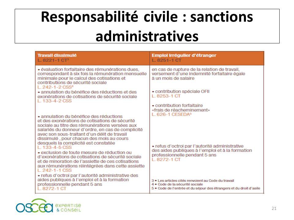 Responsabilité civile : sanctions administratives 21