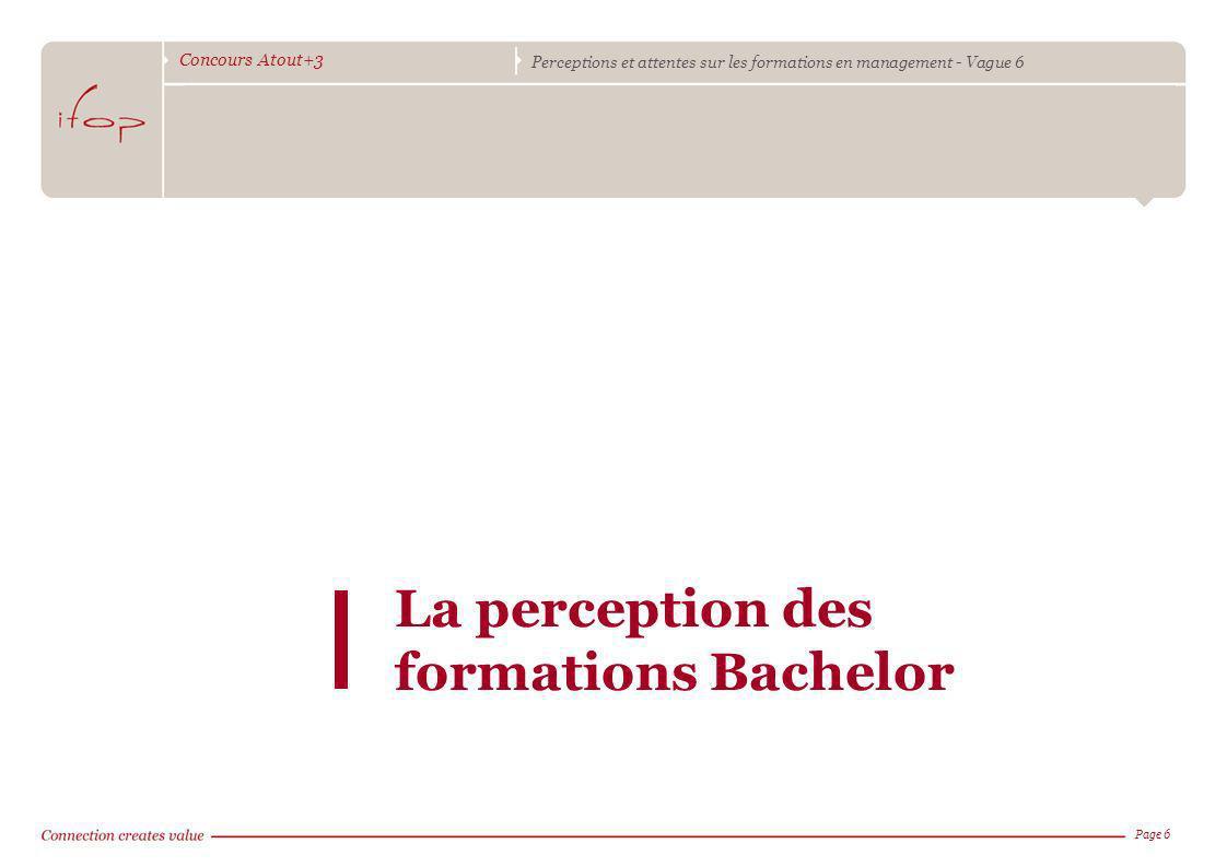 Concours Atout+3 Perceptions et attentes sur les formations en management - Vague 6 Page 6 La perception des formations Bachelor