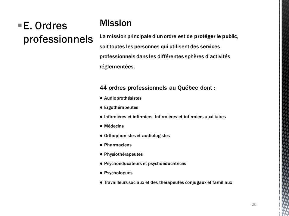 E. Ordres professionnels 25