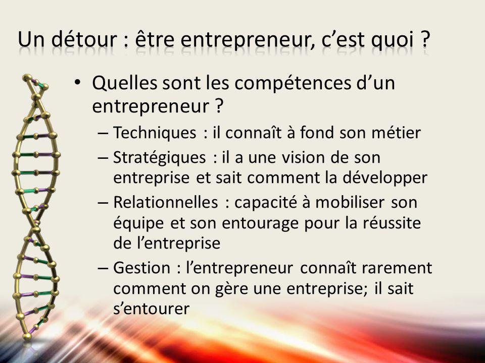 Quelles sont les compétences dun entrepreneur ? – Techniques : il connaît à fond son métier – Stratégiques : il a une vision de son entreprise et sait