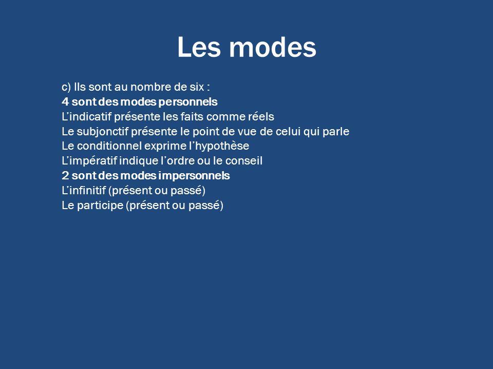 Les modes c) Ils sont au nombre de six : 4 sont des modes personnels Lindicatif présente les faits comme réels Le subjonctif présente le point de vue