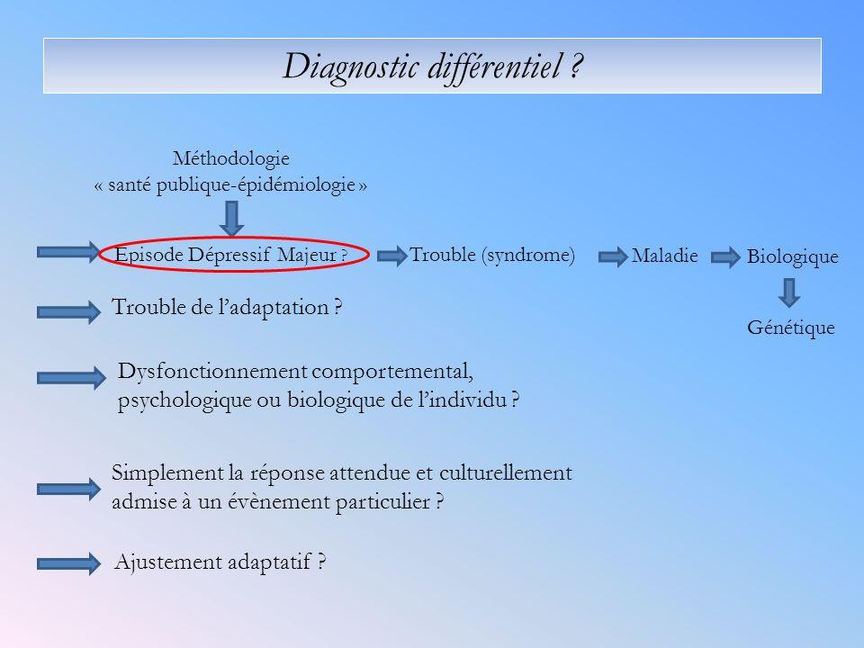 Diagnostic différentiel .Episode Dépressif Majeur .