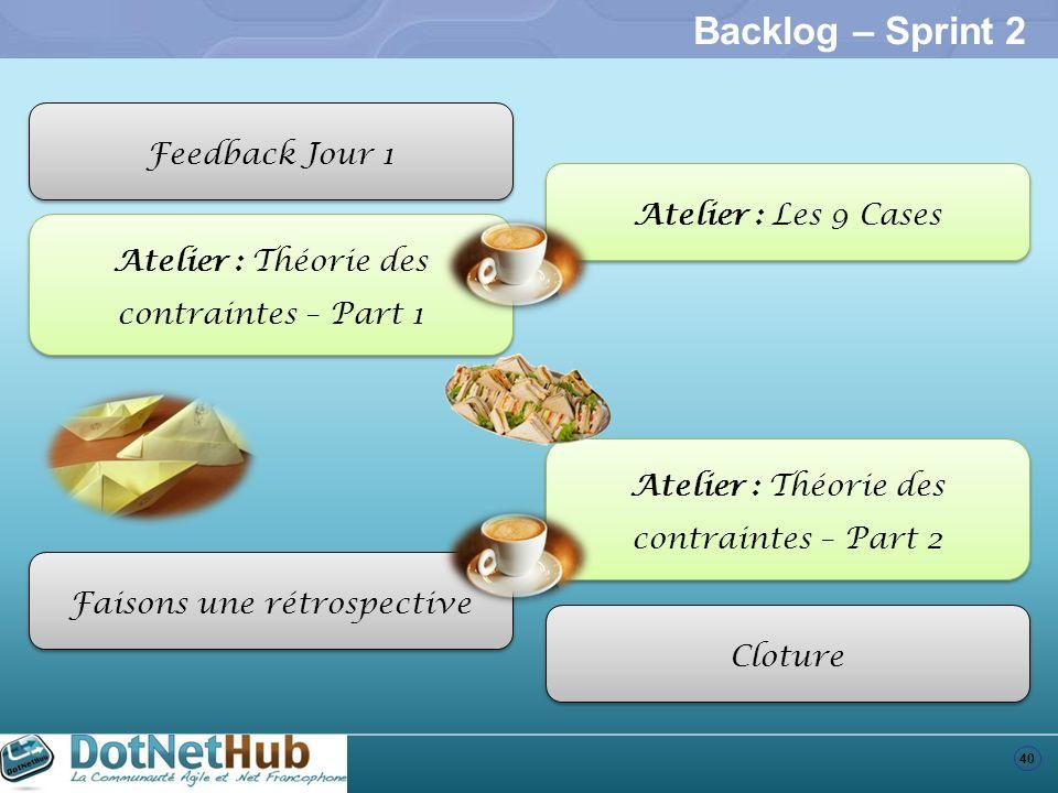 40 Backlog – Sprint 2 Feedback Jour 1 Atelier : Les 9 Cases Atelier : Théorie des contraintes – Part 1 Atelier : Théorie des contraintes – Part 2 Fais