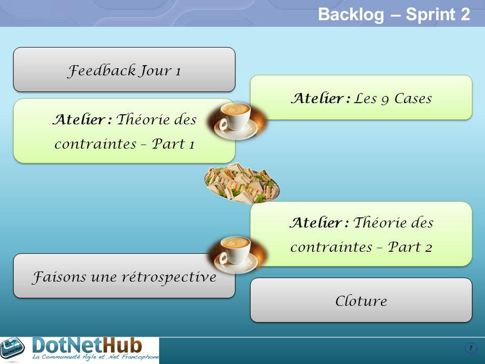 7 Backlog – Sprint 2 Feedback Jour 1 Atelier : Les 9 Cases Atelier : Théorie des contraintes – Part 1 Atelier : Théorie des contraintes – Part 2 Faiso