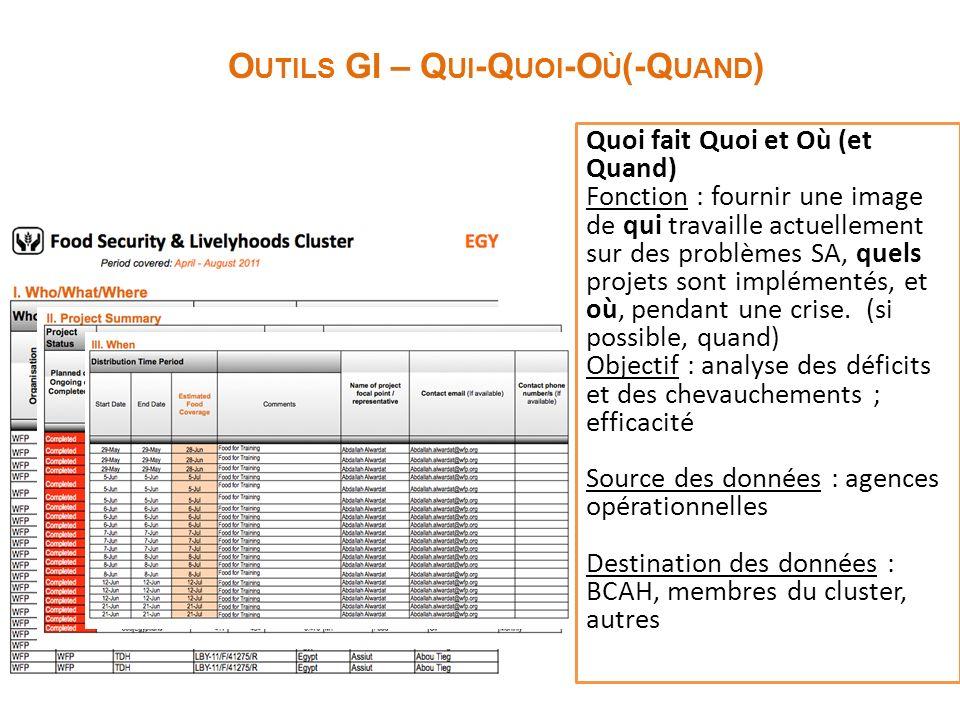 O UTILS GI – Q UI -Q UOI -O Ù (-Q UAND ) Quoi fait Quoi et Où (et Quand) Fonction : fournir une image de qui travaille actuellement sur des problèmes