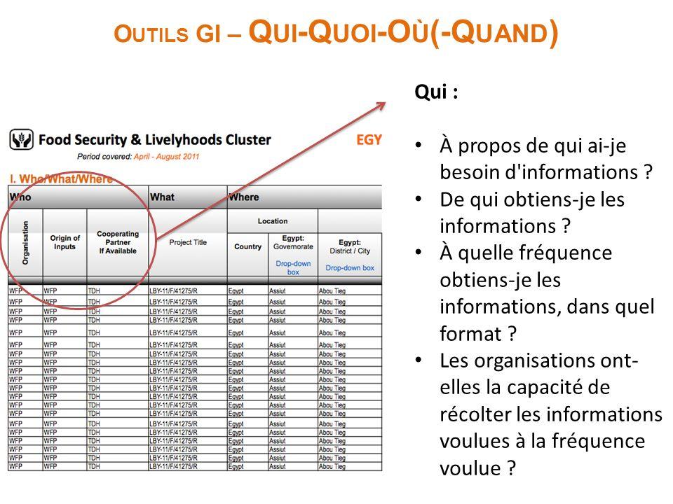 O UTILS GI – Q UI -Q UOI -O Ù (-Q UAND ) Qui : À propos de qui ai-je besoin d'informations ? De qui obtiens-je les informations ? À quelle fréquence o