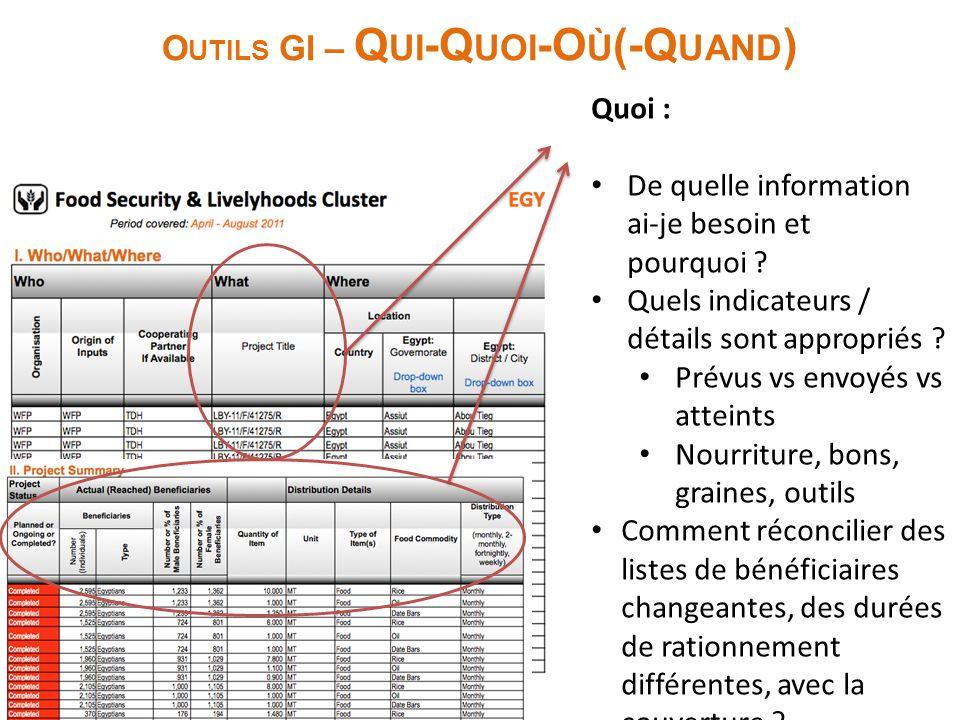 O UTILS GI – Q UI -Q UOI -O Ù (-Q UAND ) Quoi : De quelle information ai-je besoin et pourquoi ? Quels indicateurs / détails sont appropriés ? Prévus