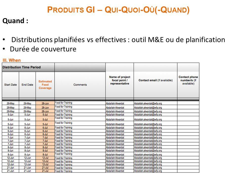 P RODUITS GI – Q UI -Q UOI -O Ù (-Q UAND ) Quand : Distributions planifiées vs effectives : outil M&E ou de planification Durée de couverture