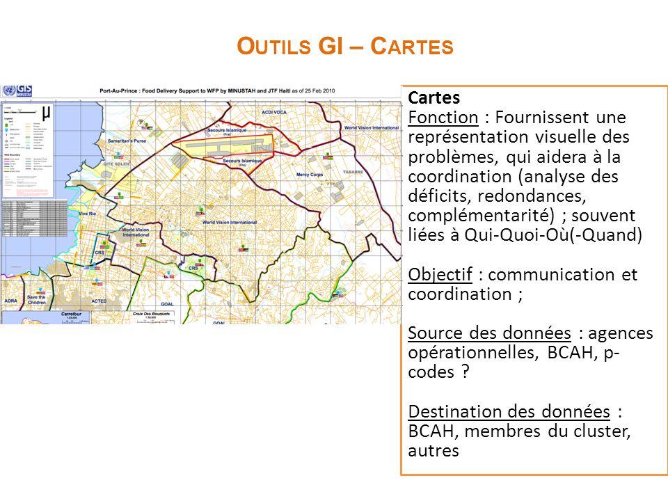 O UTILS GI – C ARTES Cartes Fonction : Fournissent une représentation visuelle des problèmes, qui aidera à la coordination (analyse des déficits, redo