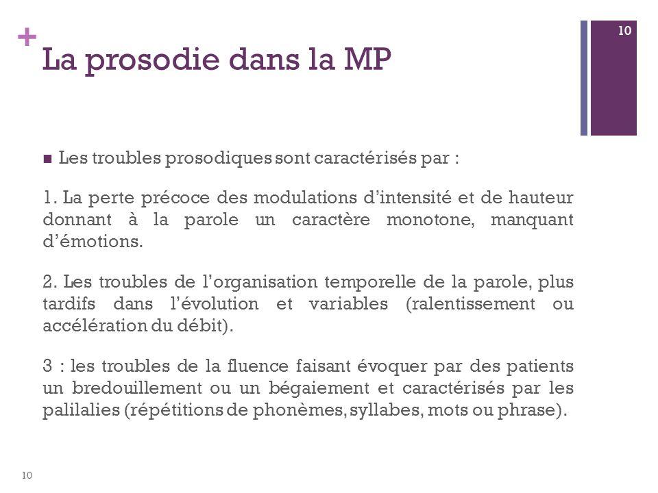+ La prosodie dans la MP Les troubles prosodiques sont caractérisés par : 1. La perte précoce des modulations dintensité et de hauteur donnant à la pa