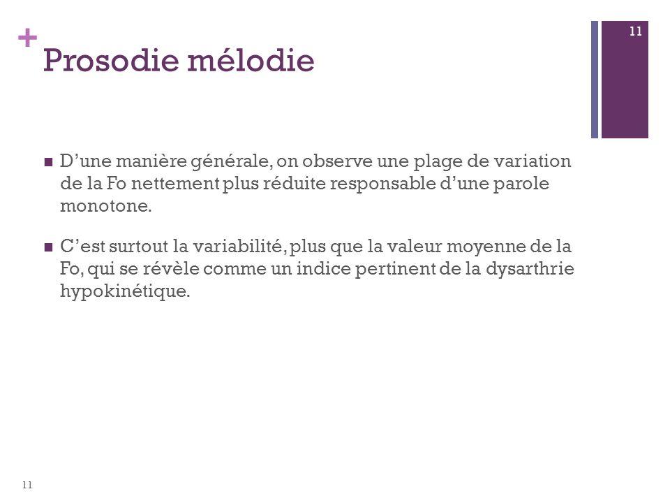 + Prosodie mélodie Dune manière générale, on observe une plage de variation de la Fo nettement plus réduite responsable dune parole monotone. Cest sur