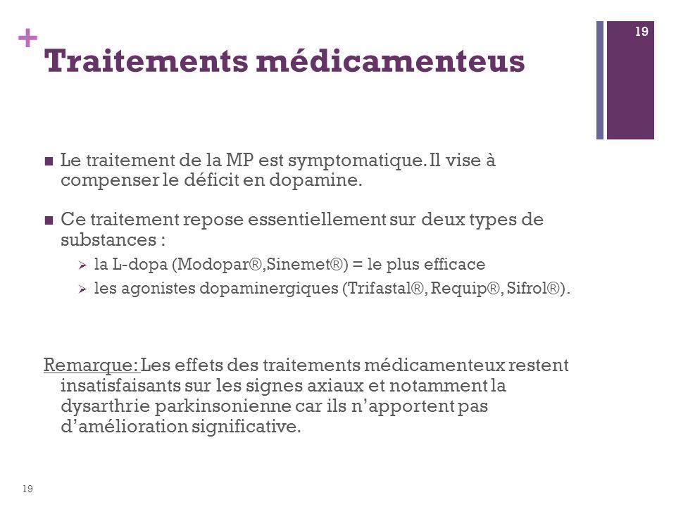 + Traitements médicamenteus Le traitement de la MP est symptomatique. Il vise à compenser le déficit en dopamine. Ce traitement repose essentiellement