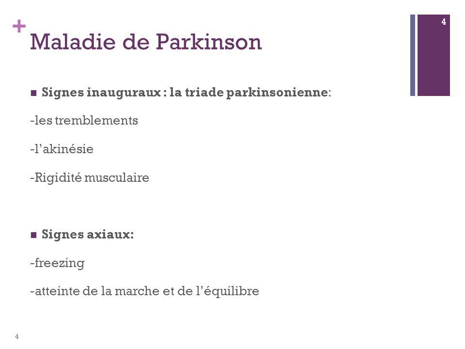 + Maladie de Parkinson Signes inauguraux : la triade parkinsonienne: -les tremblements -lakinésie -Rigidité musculaire Signes axiaux: -freezing -attei